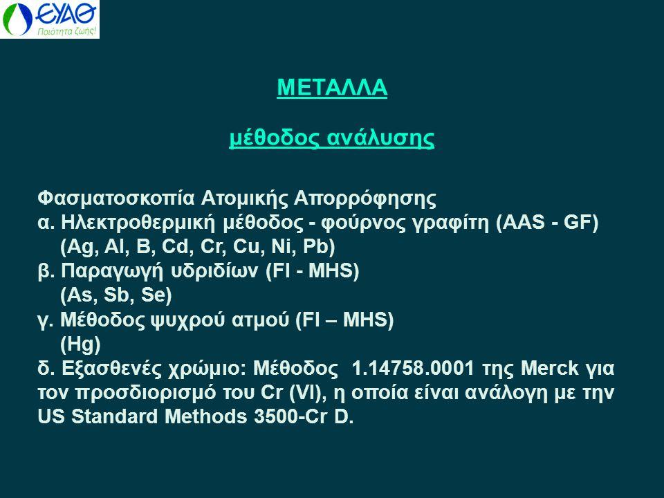 ΜΕΤΑΛΛΑ μέθοδος ανάλυσης Φασματοσκοπία Ατομικής Απορρόφησης α. Ηλεκτροθερμική μέθοδος - φούρνος γραφίτη (AAS - GF) (Ag, Al, B, Cd, Cr, Cu, Ni, Pb) β.