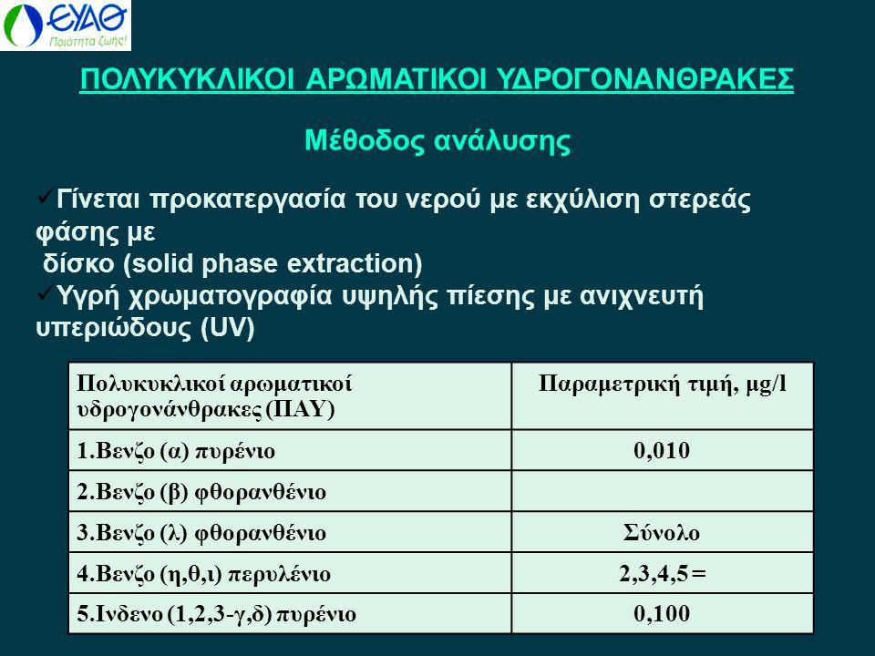 Πολυκυκλικοί αρωματικοί υδρογονάνθρακες (ΠAY) Παραμετρική τιμή, μg/l 1.Βενζο (α) πυρένιο0,010 2.Βενζο (β) φθορανθένιο 3.Βενζο (λ) φθορανθένιοΣύνολο 4.