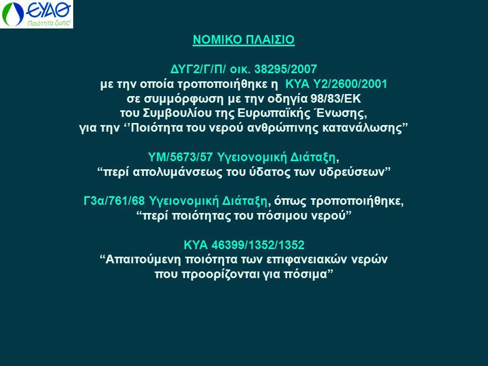 ΝΟΜΙΚΟ ΠΛΑΙΣΙΟ ΔΥΓ2/Γ/Π/ οικ. 38295/2007 με την οποία τροποποιήθηκε η ΚΥΑ Υ2/2600/2001 σε συμμόρφωση με την οδηγία 98/83/ΕΚ του Συμβουλίου της Ευρωπαϊ