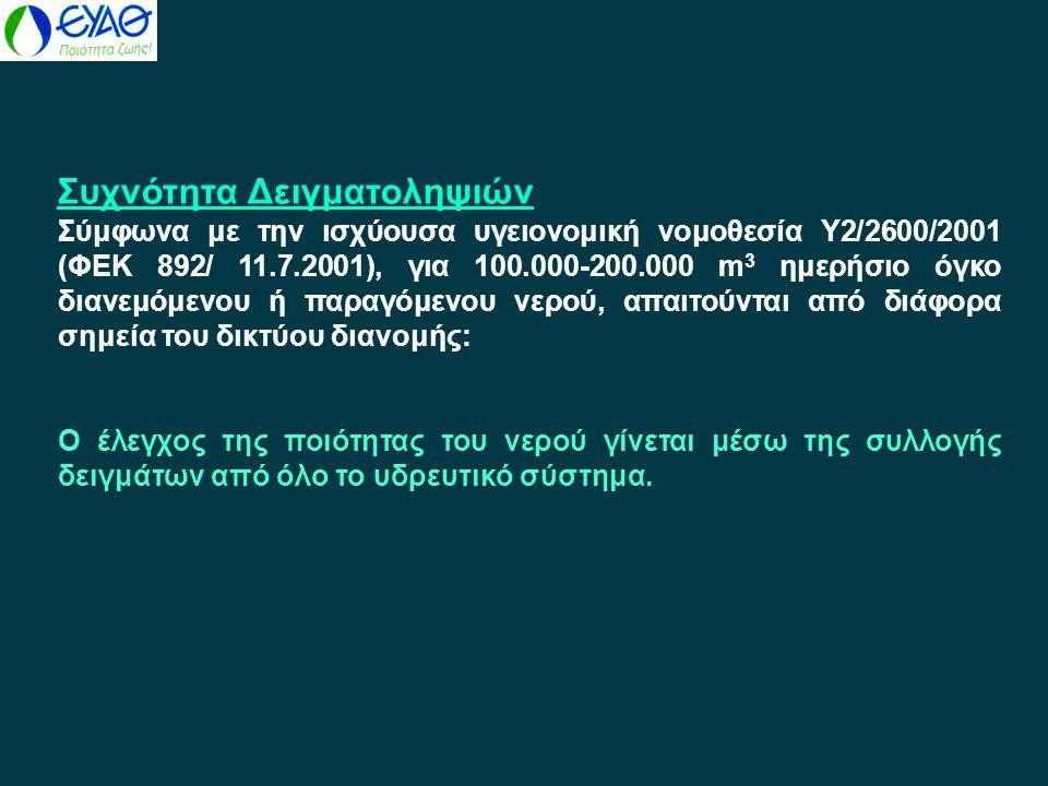 Συχνότητα Δειγματοληψιών Σύμφωνα με την ισχύουσα υγειονομική νομοθεσία Υ2/2600/2001 (ΦΕΚ 892/ 11.7.2001), για 100.000-200.000 m 3 ημερήσιο όγκο διανεμ