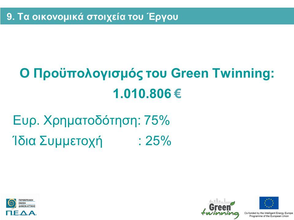 9. Τα οικονομικά στοιχεία του Έργου Ο Προϋπολογισμός του Green Twinning: 1.010.806 € Ευρ. Χρηματοδότηση: 75% Ίδια Συμμετοχή : 25%