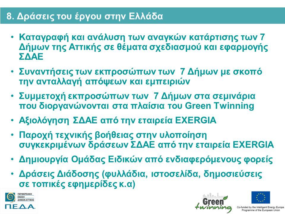 8. Δράσεις του έργου στην Ελλάδα •Καταγραφή και ανάλυση των αναγκών κατάρτισης των 7 Δήμων της Αττικής σε θέματα σχεδιασμού και εφαρμογής ΣΔΑΕ •Συναντ
