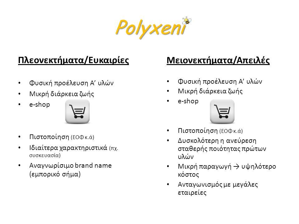 Polyxeni Πλεονεκτήματα/Ευκαιρίες • Φυσική προέλευση Α' υλών • Μικρή διάρκεια ζωής • e-shop • Πιστοποίηση (ΕΟΦ κ.ά) • Ιδιαίτερα χαρακτηριστικά (πχ. συσ