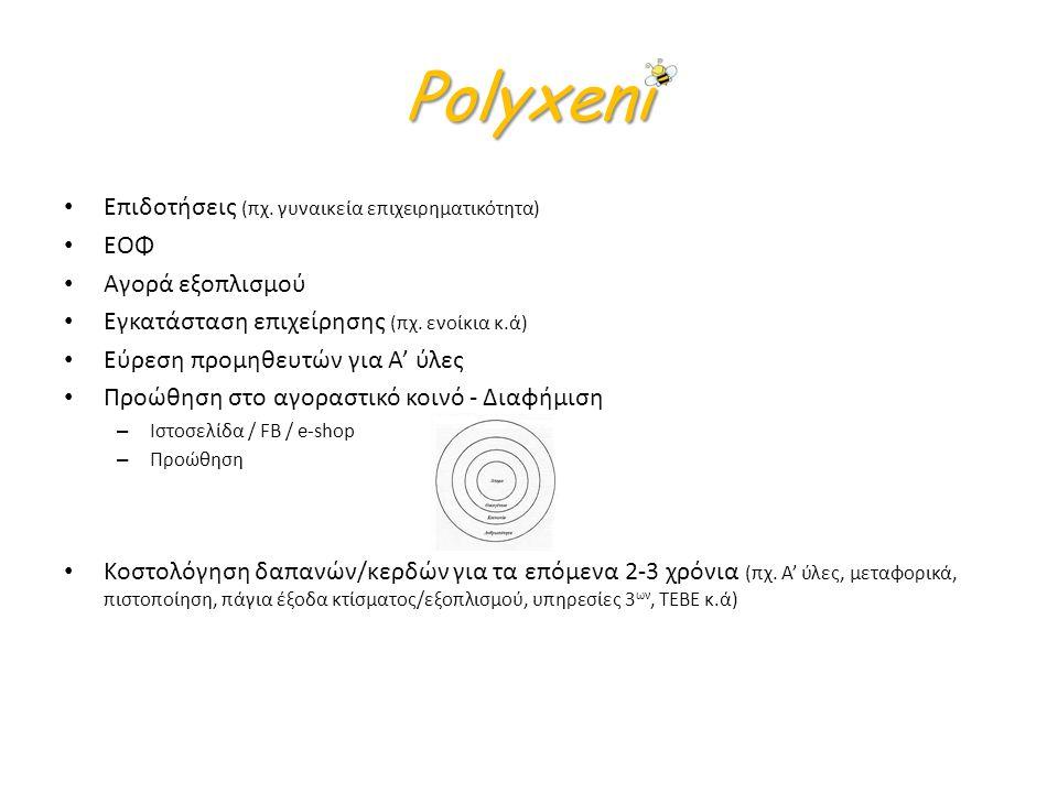 Polyxeni • Επιδοτήσεις (πχ. γυναικεία επιχειρηματικότητα) • ΕΟΦ • Αγορά εξοπλισμού • Εγκατάσταση επιχείρησης (πχ. ενοίκια κ.ά) • Εύρεση προμηθευτών γι