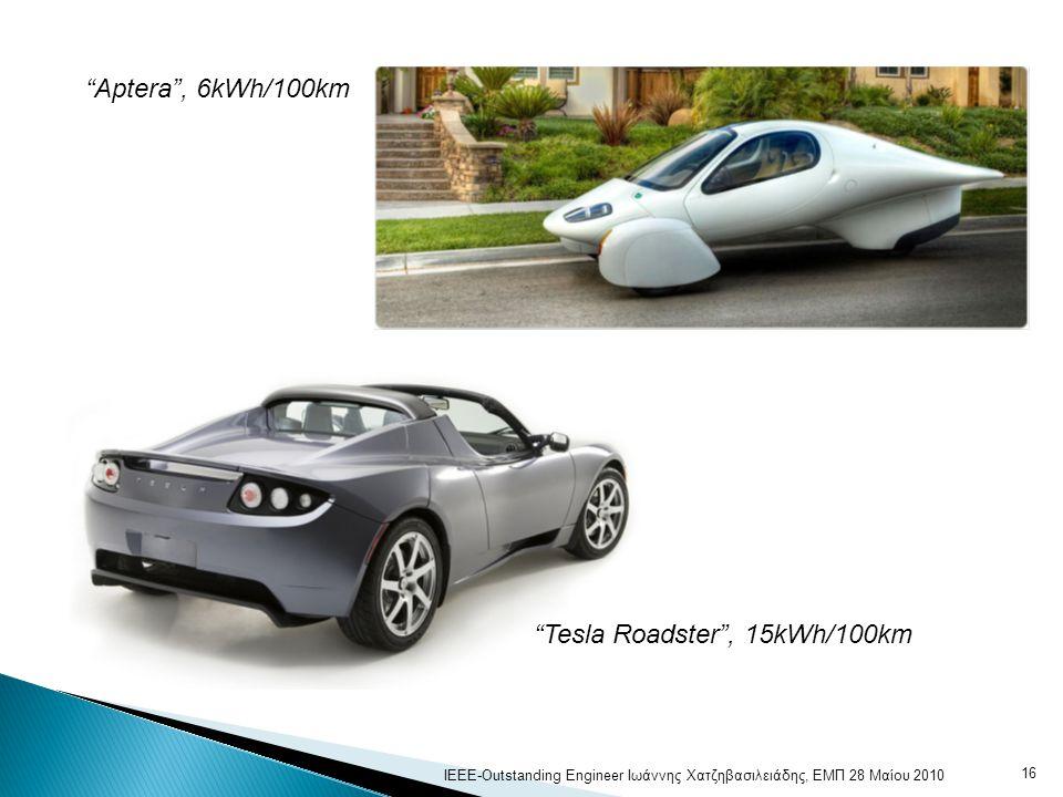 16 ΙΕΕΕ-Outstanding Engineer Ιωάννης Χατζηβασιλειάδης, ΕΜΠ 28 Μαίου 2010 Aptera , 6kWh/100km Tesla Roadster , 15kWh/100km