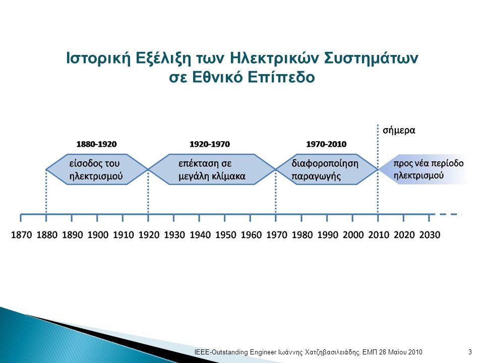 Quasi-Static Control Dynamic Control PAST FUTURE 14ΙΕΕΕ-Outstanding Engineer Ιωάννης Χατζηβασιλειάδης, ΕΜΠ 28 Μαίου 2010