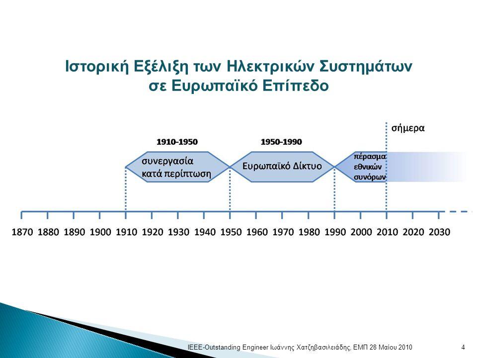 Ιστορική Εξέλιξη των Ηλεκτρικών Συστημάτων σε Ευρωπαϊκό Επίπεδο 4ΙΕΕΕ-Outstanding Engineer Ιωάννης Χατζηβασιλειάδης, ΕΜΠ 28 Μαίου 2010