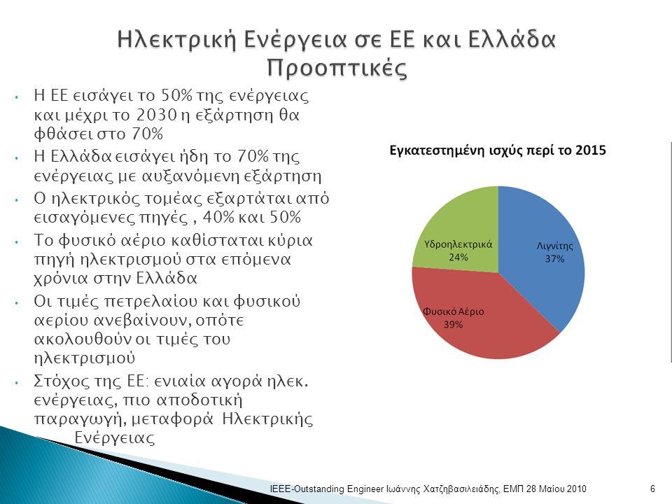 • Η ΕΕ εισάγει το 50% της ενέργειας και μέχρι το 2030 η εξάρτηση θα φθάσει στο 70% • Η Ελλάδα εισάγει ήδη το 70% της ενέργειας με αυξανόμενη εξάρτηση • Ο ηλεκτρικός τομέας εξαρτάται από εισαγόμενες πηγές, 40% και 50% • Το φυσικό αέριο καθίσταται κύρια πηγή ηλεκτρισμού στα επόμενα χρόνια στην Ελλάδα • Οι τιμές πετρελαίου και φυσικού αερίου ανεβαίνουν, οπότε ακολουθούν οι τιμές του ηλεκτρισμού • Στόχος της ΕΕ: ενιαία αγορά ηλεκ.