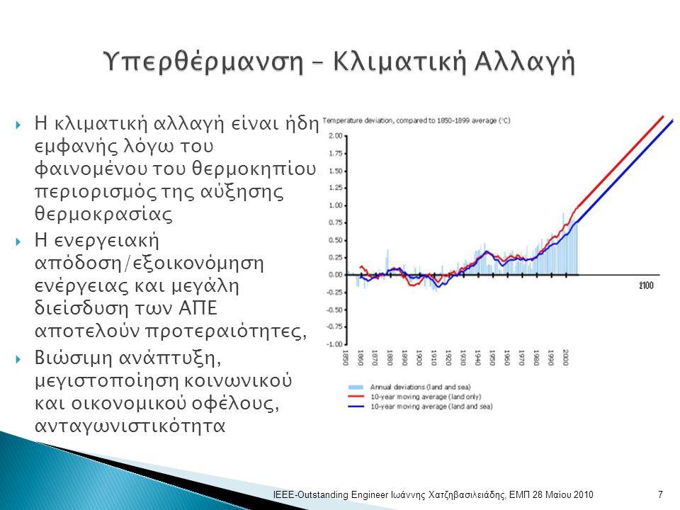  Η κλιματική αλλαγή είναι ήδη εμφανής λόγω του φαινομένου του θερμοκηπίου, περιορισμός της αύξησης θερμοκρασίας  Η ενεργειακή απόδοση/εξοικονόμηση ενέργειας και μεγάλη διείσδυση των ΑΠΕ αποτελούν προτεραιότητες,  Βιώσιμη ανάπτυξη, μεγιστοποίηση κοινωνικού και οικονομικού οφέλους, ανταγωνιστικότητα 7ΙΕΕΕ-Outstanding Engineer Ιωάννης Χατζηβασιλειάδης, ΕΜΠ 28 Μαίου 2010