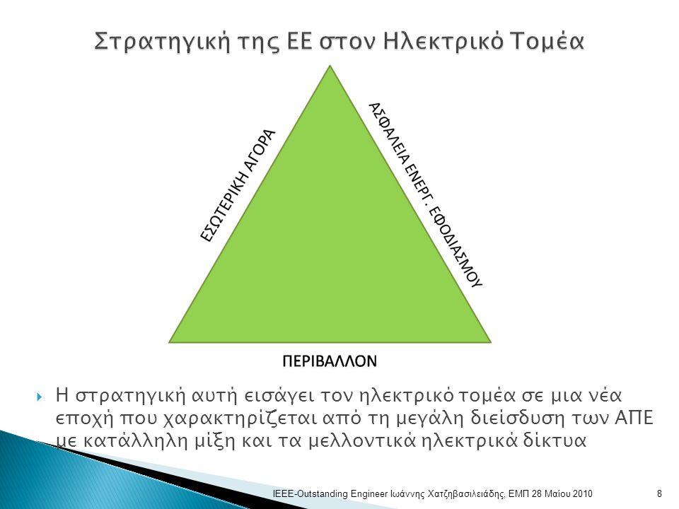  Το λάθος μήνυμα στην κοινωνία και οικονομία,  Χαμηλοί ρυθμοί με «ευφυές θεσμικό πλαίσιο»,  Υποστηρικτικοί Μηχανισμοί με μεγάλη επιβάρυνση του ηλεκτρικού τομέα,  Μεγάλη διείσδυση ΑΠΕ και προβλήματα λειτουργίας της αγοράς ηλεκτρικής ενέργειας,  Αδυναμίες στη σύνδεση και ενσωμάτωση των ΑΠΕ στο δίκτυο,  Λείπουν οι διαγωνισμοί και προοπτικές για είσοδο στην ανταγωνιστική αγορά,  Λείπει η καταγραφή και παρακολούθηση εφαρμογών,  Αποκλείονται τα νησιά από τις εφαρμογές,  Προώθηση μή ώριμων και ακριβών τεχνολογιών 19ΙΕΕΕ-Outstanding Engineer Ιωάννης Χατζηβασιλειάδης, ΕΜΠ 28 Μαίου 2010
