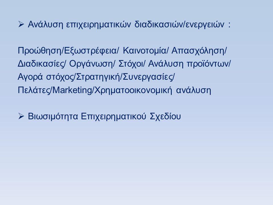  Ανάλυση επιχειρηματικών διαδικασιών/ενεργειών : Προώθηση/Εξωστρέφεια/ Καινοτομία/ Απασχόληση/ Διαδικασίες/ Οργάνωση/ Στόχοι/ Ανάλυση προϊόντων/ Αγορ