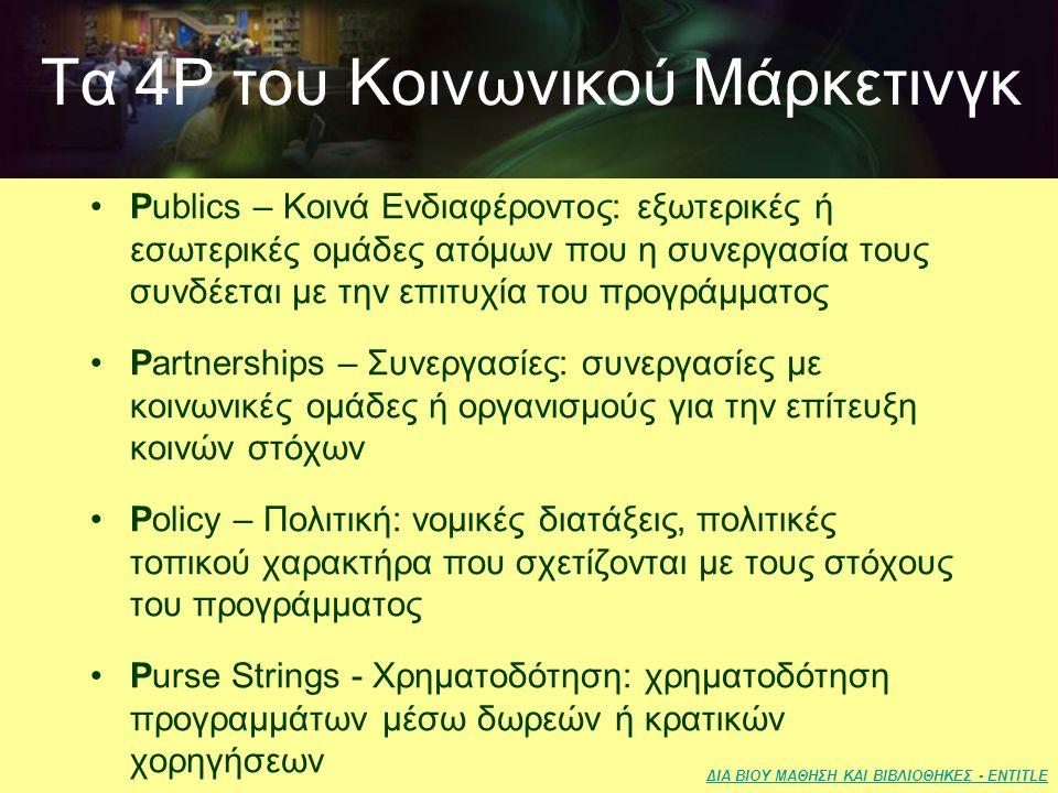 ΔΙΑ ΒΙΟΥ ΜΑΘΗΣΗ ΚΑΙ ΒΙΒΛΙΟΘΗΚΕΣ - ENTITLE Τα 4Ρ του Κοινωνικού Μάρκετινγκ •Publics – Κοινά Ενδιαφέροντος: εξωτερικές ή εσωτερικές ομάδες ατόμων που η συνεργασία τους συνδέεται με την επιτυχία του προγράμματος •Partnerships – Συνεργασίες: συνεργασίες με κοινωνικές ομάδες ή οργανισμούς για την επίτευξη κοινών στόχων •Policy – Πολιτική: νομικές διατάξεις, πολιτικές τοπικού χαρακτήρα που σχετίζονται με τους στόχους του προγράμματος •Purse Strings - Χρηματοδότηση: χρηματοδότηση προγραμμάτων μέσω δωρεών ή κρατικών χορηγήσεων