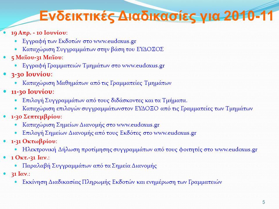 19 Απρ. - 10 Ιουνίου:  Εγγραφή των Εκδοτών στο www.eudoxus.gr  Καταχώριση Συγγραμμάτων στην βάση του ΕΥΔΟΞΟΣ  5 Μαϊου-31 Μαϊου:  Εγγραφή Γραμματ