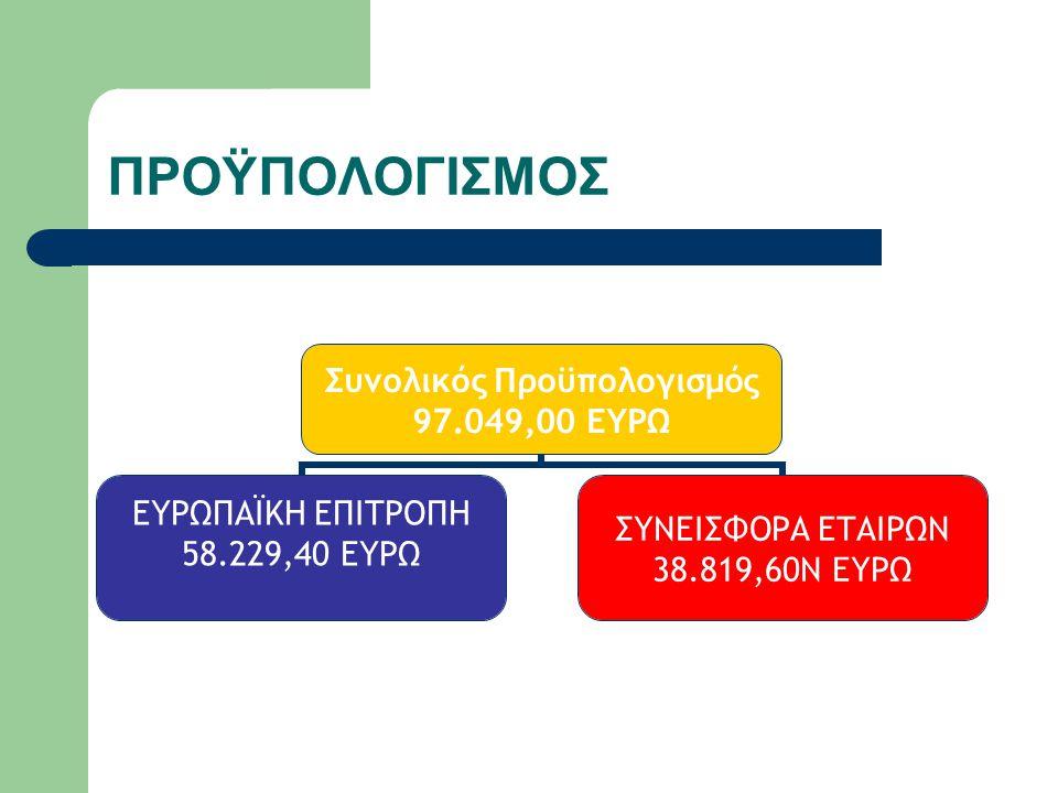 ΠΡΟΫΠΟΛΟΓΙΣΜΟΣ Συνολικός Προϋπολογισμός 97.049,00 ΕΥΡΩ ΕΥΡΩΠΑΪΚΗ ΕΠΙΤΡΟΠΗ 58.229,40 ΕΥΡΩ ΣΥΝΕΙΣΦΟΡΑ ΕΤΑΙΡΩΝ 38.819,60N EΥΡΩ