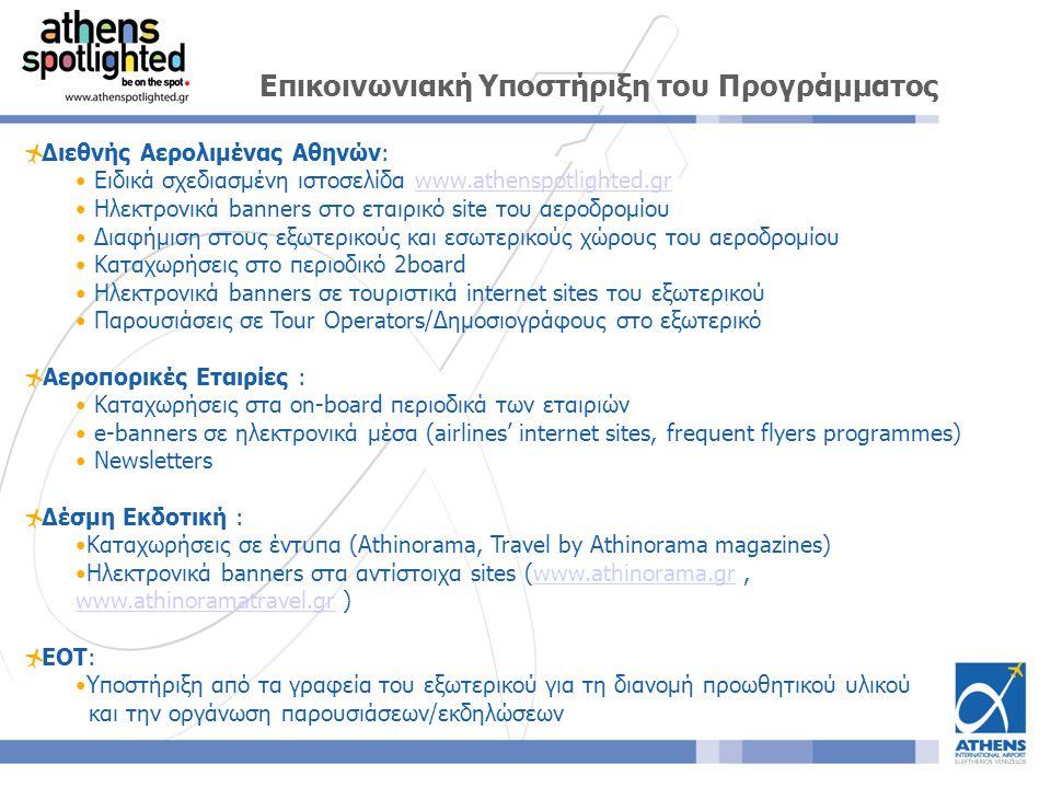 Επικοινωνιακή Υποστήριξη του Προγράμματος  Διεθνής Αερολιμένας Αθηνών: • Ειδικά σχεδιασμένη ιστοσελίδα www.athenspotlighted.grwww.athenspotlighted.gr • Ηλεκτρονικά banners στο εταιρικό site του αεροδρομίου • Διαφήμιση στους εξωτερικούς και εσωτερικούς χώρους του αεροδρομίου • Καταχωρήσεις στο περιοδικό 2board • Ηλεκτρονικά banners σε τουριστικά internet sites του εξωτερικού • Παρουσιάσεις σε Tour Operators/Δημοσιογράφους στο εξωτερικό  Αεροπορικές Εταιρίες : • Καταχωρήσεις στα on-board περιοδικά των εταιριών • e-banners σε ηλεκτρονικά μέσα (airlines' internet sites, frequent flyers programmes) • Newsletters  Δέσμη Εκδοτική : •Καταχωρήσεις σε έντυπα (Athinorama, Travel by Athinorama magazines) •Ηλεκτρονικά banners στα αντίστοιχα sites (www.athinorama.gr, www.athinoramatravel.gr )www.athinorama.gr www.athinoramatravel.gr  EOT: •Υποστήριξη από τα γραφεία του εξωτερικού για τη διανομή προωθητικού υλικού και την οργάνωση παρουσιάσεων/εκδηλώσεων
