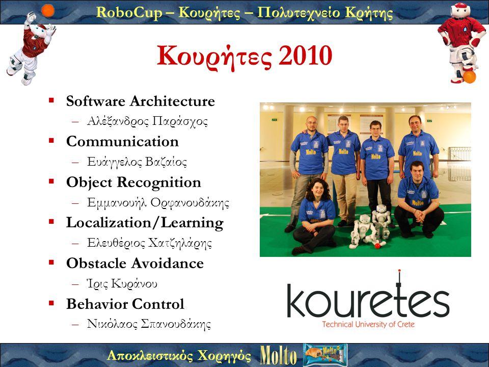 RoboCup – Κουρήτες – Πολυτεχνείο Κρήτης Αποκλειστικός Χορηγός Κουρήτες 2010  Software Architecture –Αλέξανδρος Παράσχος  Communication –Ευάγγελος Βα