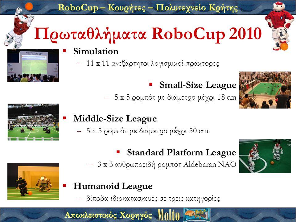RoboCup – Κουρήτες – Πολυτεχνείο Κρήτης Αποκλειστικός Χορηγός Πρωταθλήματα RoboCup 2010  Simulation –11 x 11 ανεξάρτητοι λογισμικοί πράκτορες  Small-Size League –5 x 5 ρομπότ με διάμετρο μέχρι 18 cm  Middle-Size League –5 x 5 ρομπότ με διάμετρο μέχρι 50 cm  Standard Platform League –3 x 3 ανθρωποειδή ρομπότ Aldebaran ΝΑΟ  Humanoid League –δίποδα-ιδιοκατασκευές σε τρεις κατηγορίες