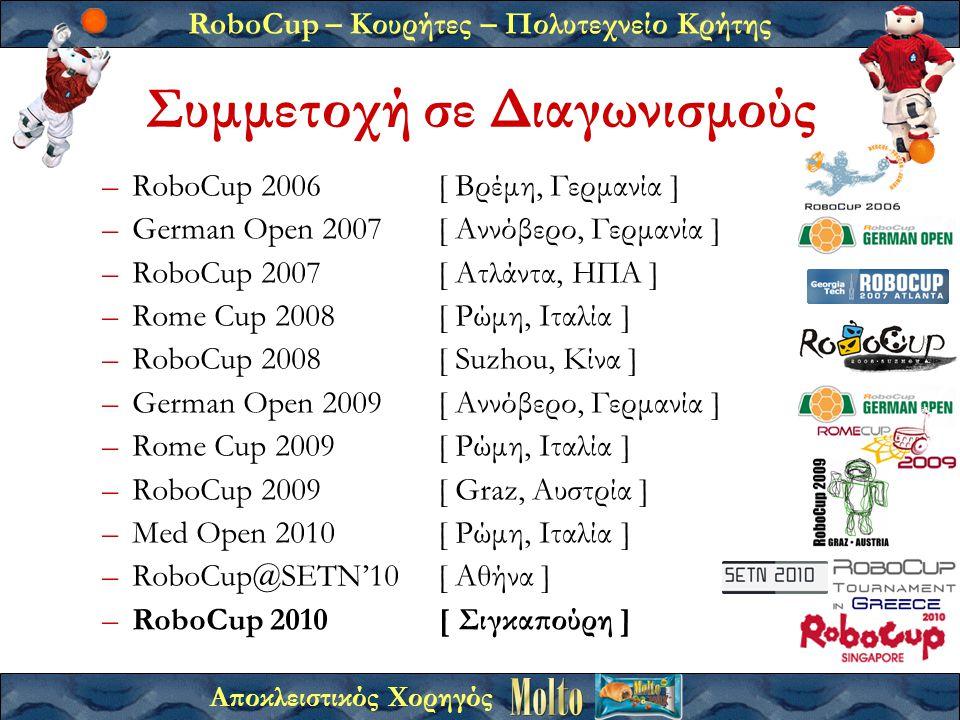 RoboCup – Κουρήτες – Πολυτεχνείο Κρήτης Αποκλειστικός Χορηγός –RoboCup 2006 [ Βρέμη, Γερμανία ] –German Open 2007 [ Αννόβερο, Γερμανία ] –RoboCup 2007 [ Ατλάντα, ΗΠΑ ] –Rome Cup 2008[ Ρώμη, Ιταλία ] –RoboCup 2008 [ Suzhou, Κίνα ] –German Open 2009 [ Αννόβερο, Γερμανία ] –Rome Cup 2009[ Ρώμη, Ιταλία ] –RoboCup 2009 [ Graz, Αυστρία ] –Med Open 2010[ Ρώμη, Ιταλία ] –RoboCup@SETN'10[ Αθήνα ] –RoboCup 2010 [ Σιγκαπούρη ] Συμμετοχή σε Διαγωνισμούς