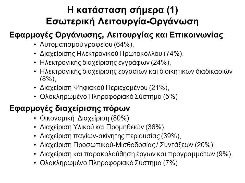 Η κατάσταση σήμερα (1) Εσωτερική Λειτουργία-Οργάνωση Εφαρμογές Οργάνωσης, Λειτουργίας και Επικοινωνίας •Αυτοματισμού γραφείου (64%), •Διαχείρισης Ηλεκ
