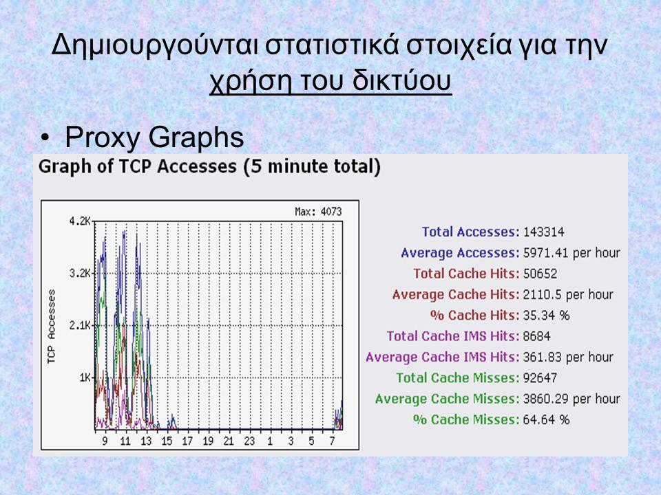 Δημιουργούνται στατιστικά στοιχεία για την χρήση του δικτύου •Proxy Graphs