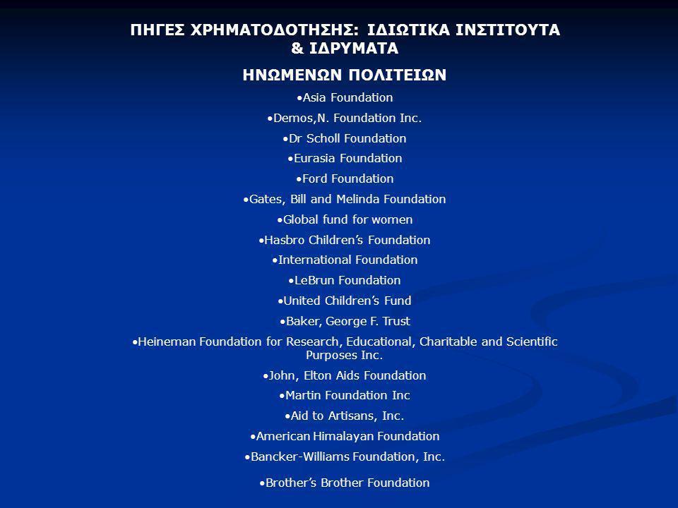 ΠΗΓΕΣ ΧΡΗΜΑΤΟΔΟΤΗΣΗΣ: ΙΔΙΩΤΙΚΑ ΙΝΣΤΙΤΟΥΤΑ & ΙΔΡΥΜΑΤΑ ΗΝΩΜΕΝΩΝ ΠΟΛΙΤΕΙΩΝ •Asia Foundation •Demos,N.