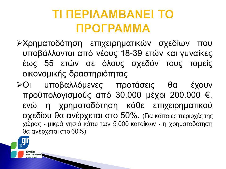  Χρηματοδότηση επιχειρηματικών σχεδίων που υποβάλλονται από νέους 18-39 ετών και γυναίκες έως 55 ετών σε όλους σχεδόν τους τομείς οικονομικής δραστηριότητας  Οι υποβαλλόμενες προτάσεις θα έχουν προϋπολογισμούς από 30.000 μέχρι 200.000 €, ενώ η χρηματοδότηση κάθε επιχειρηματικού σχεδίου θα ανέρχεται στο 50%.