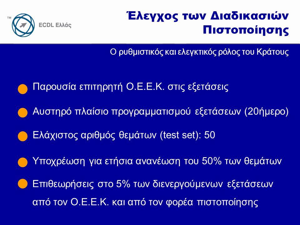 www.ecdl.gr Έλεγχος των Διαδικασιών Πιστοποίησης Ο ρυθμιστικός και ελεγκτικός ρόλος του Κράτους Παρουσία επιτηρητή Ο.Ε.Ε.Κ. στις εξετάσεις Ελάχιστος α