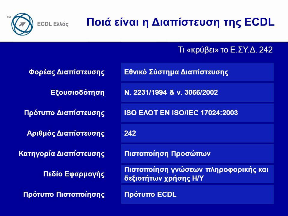 www.ecdl.gr Εθνικό Σύστημα Διαπίστευσης (Ε.ΣΥ.Δ.) Ο Εθνικός Φορέας Διαπίστευσης (εποπτευόμενος από το Υπουργείο Ανάπτυξης) Ο μοναδικός Αρμόδιος Φορέας για την διαπίστευση Εργαστηρίων και Φορέων Πιστοποίησης και Ελέγχου Ισότιμο μέλος της Ευρωπαϊκής Συμφωνίας Αμοιβαίας Αναγνώρισης www.esyd.gr