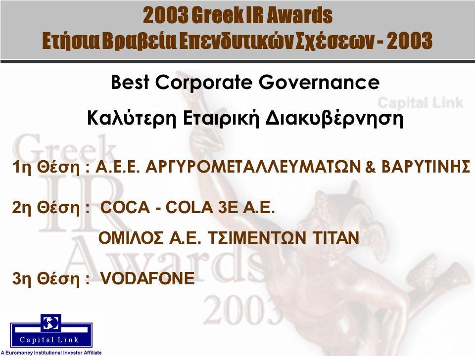 2003 Greek IR Awards Ετήσια Βραβεία Επενδυτικών Σχέσεων - 2003 Best Corporate Governance Καλύτερη Εταιρική Διακυβέρνηση 1η Θέση : Α.Ε.Ε.