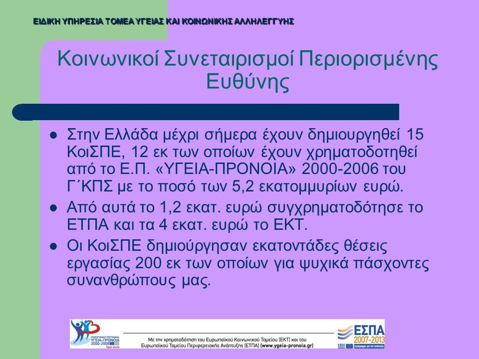 Κοινωνικοί Συνεταιρισμοί Περιορισμένης Ευθύνης  Στην Ελλάδα μέχρι σήμερα έχουν δημιουργηθεί 15 ΚοιΣΠΕ, 12 εκ των οποίων έχουν χρηματοδοτηθεί από το Ε