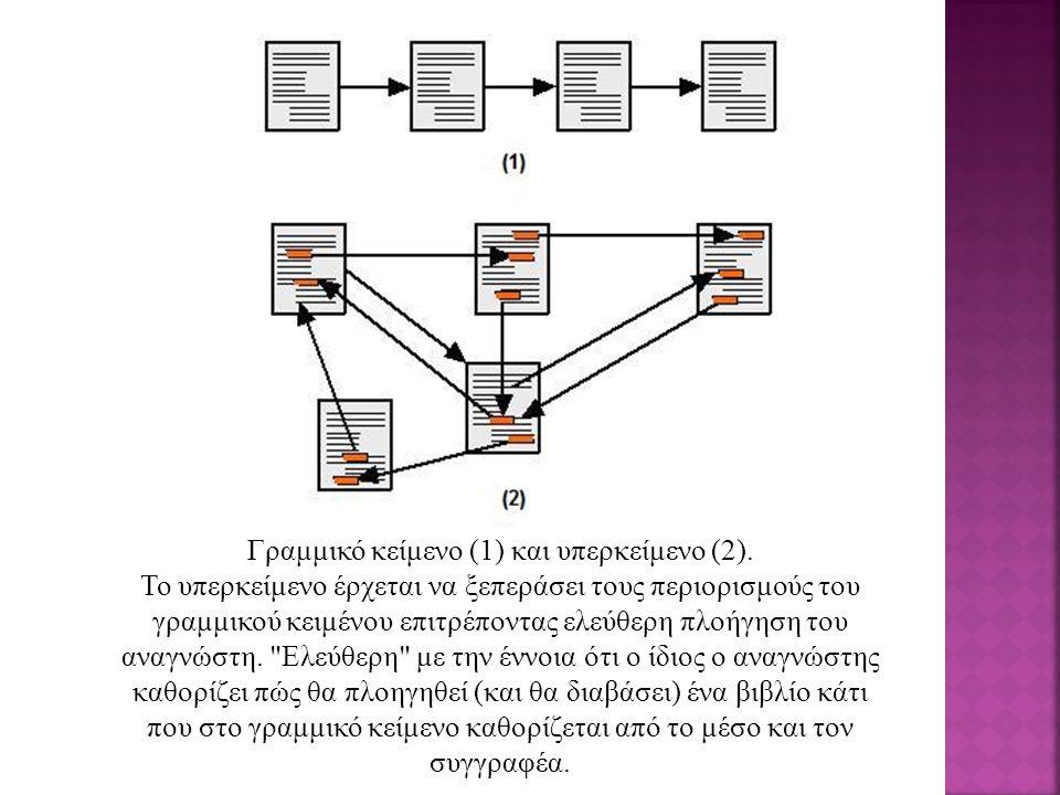 Γραμμικό κείμενο (1) και υπερκείμενο (2).