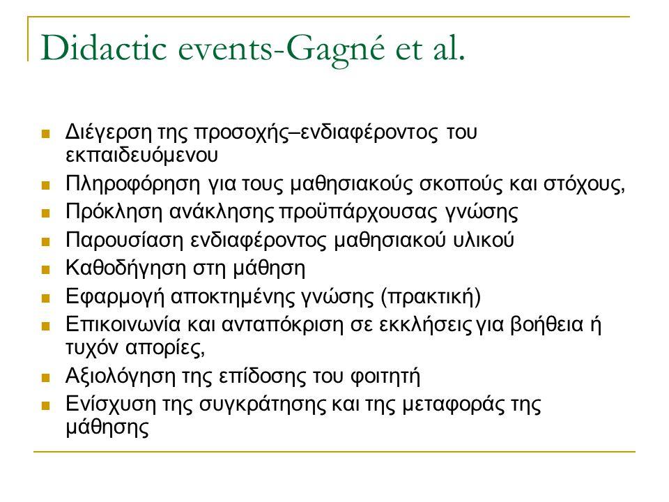 Didactic events-Gagné et al.  Διέγερση της προσοχής–ενδιαφέροντος του εκπαιδευόμενου  Πληροφόρηση για τους μαθησιακούς σκοπούς και στόχους,  Πρόκλη