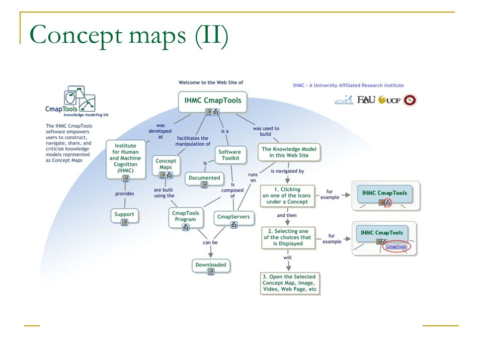 Concept maps (II)