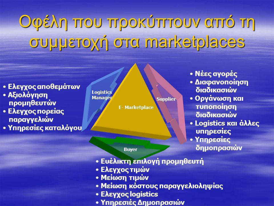 Η Πραγματική Χρήση e-Επιχειρείν χωρίζεται σε δύο επίπεδα ανάπτυξης Πληροφόρηση: κατά μ.ο.