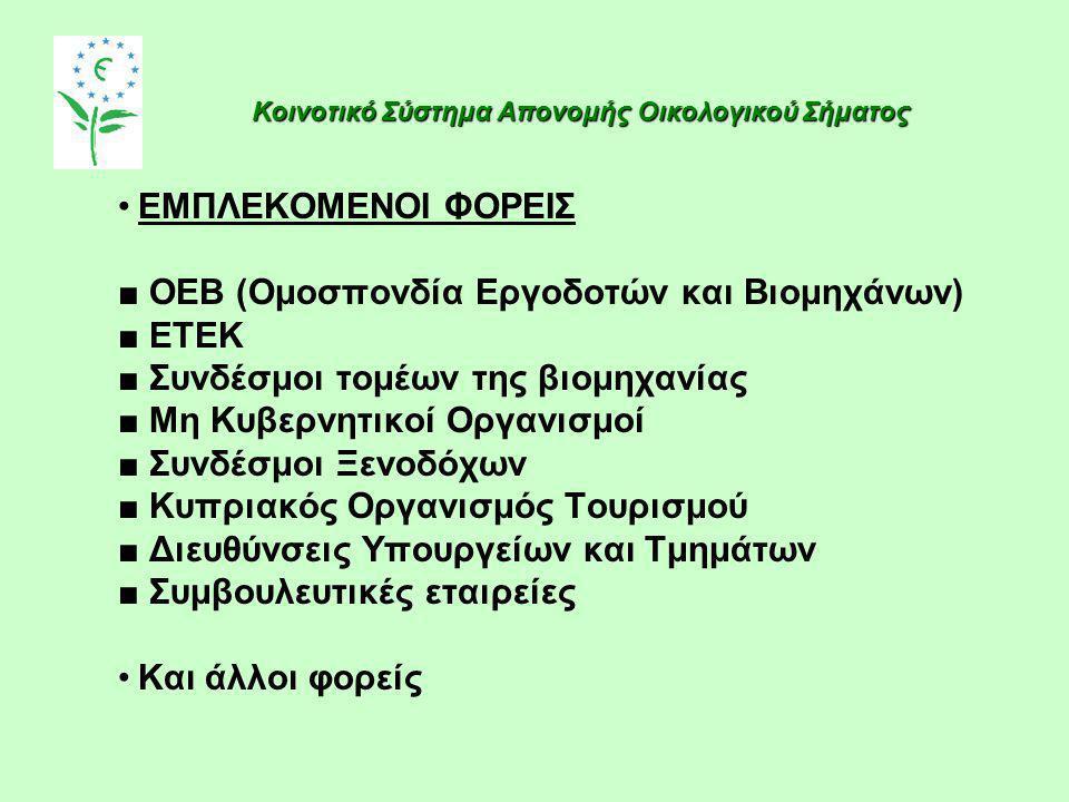 •ΕΜΠΛΕΚΟΜΕΝΟΙ ΦΟΡΕΙΣ ■ OEB (Ομοσπονδία Εργοδοτών και Βιομηχάνων) ■ ΕΤΕΚ ■ Συνδέσμοι τομέων της βιομηχανίας ■ Μη Κυβερνητικοί Οργανισμοί ■ Συνδέσμοι Ξε