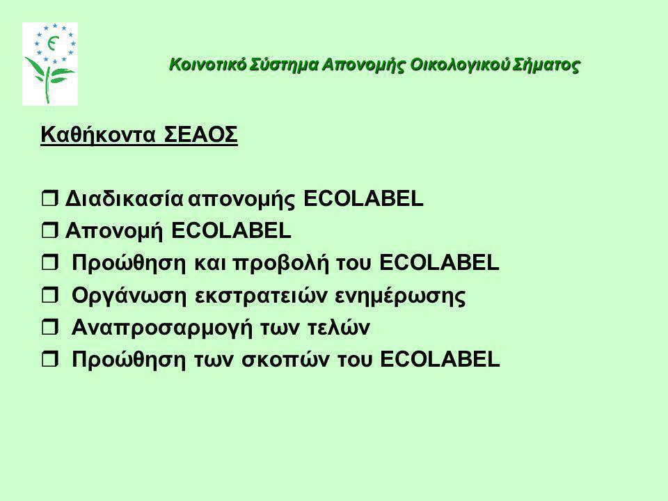 Καθήκοντα ΣΕΑΟΣ  Διαδικασία απονομής ECOLABEL  Απονομή ECOLABEL  Προώθηση και προβολή του ECOLABEL  Οργάνωση εκστρατειών ενημέρωσης  Αναπροσαρμογ