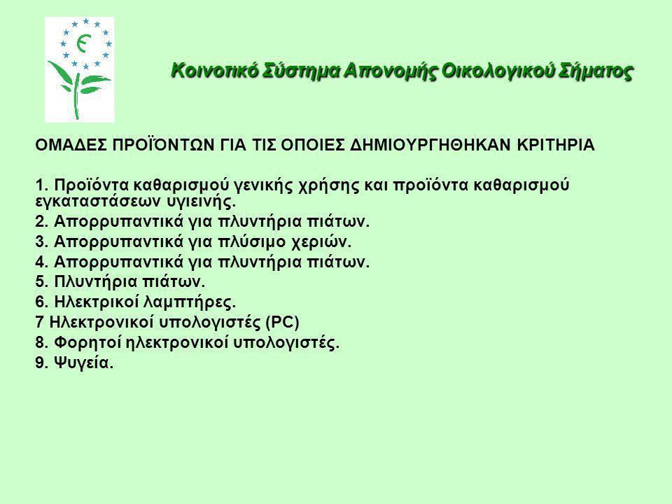 Κίνητρα:  Οικονομικά κίνητρα στον προϋπολογισμό του 2006  Πράσινες δημόσιες αγορές.