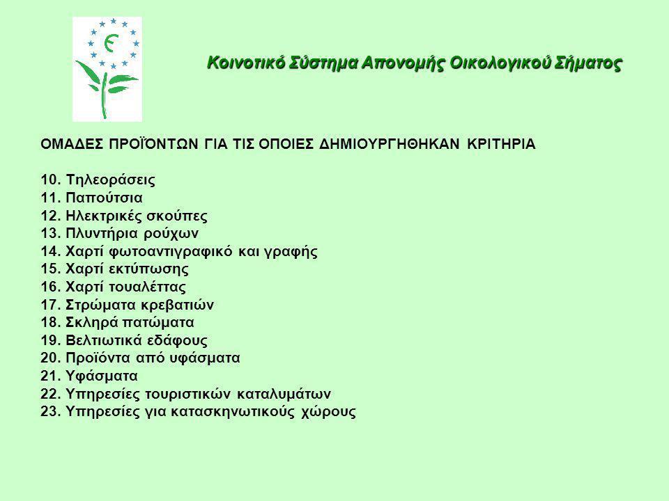 Αρμόδια Αρχή: Υπηρεσία Περιβάλλοντος κα Ελένη Στυλιανοπούλου Τηλ.: 22 303865 Φαξ: 22 774945 Ηλ.