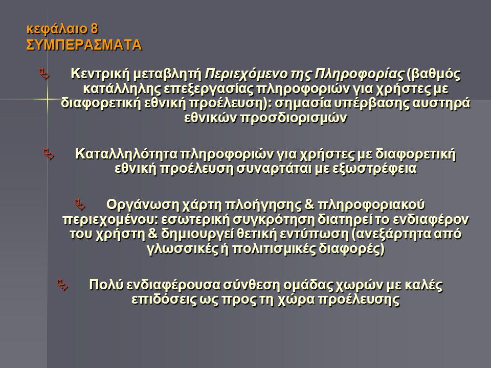 κεφάλαιο 8 ΣΥΜΠΕΡΑΣΜΑΤΑ  Κεντρική μεταβλητή Περιεχόμενο της Πληροφορίας (βαθμός κατάλληλης επεξεργασίας πληροφοριών για χρήστες με διαφορετική εθνική