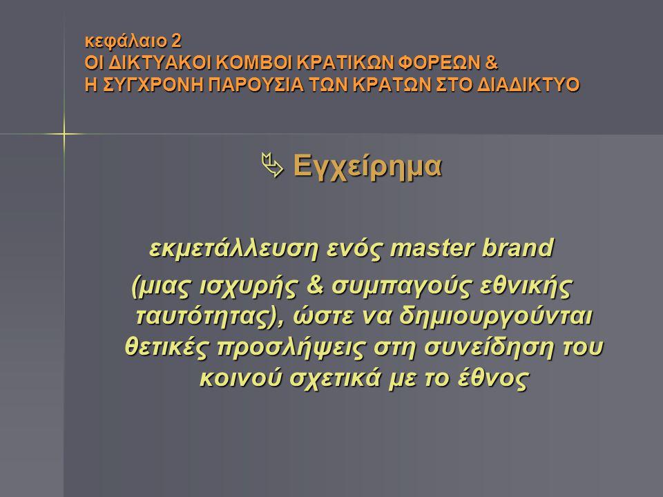 κεφάλαιο 2 ΟΙ ΔΙΚΤΥΑΚΟΙ ΚΟΜΒΟΙ ΚΡΑΤΙΚΩΝ ΦΟΡΕΩΝ & Η ΣΥΓΧΡΟΝΗ ΠΑΡΟΥΣΙΑ ΤΩΝ ΚΡΑΤΩΝ ΣΤΟ ΔΙΑΔΙΚΤΥΟ  Εγχείρημα εκμετάλλευση ενός master brand (μιας ισχυρής