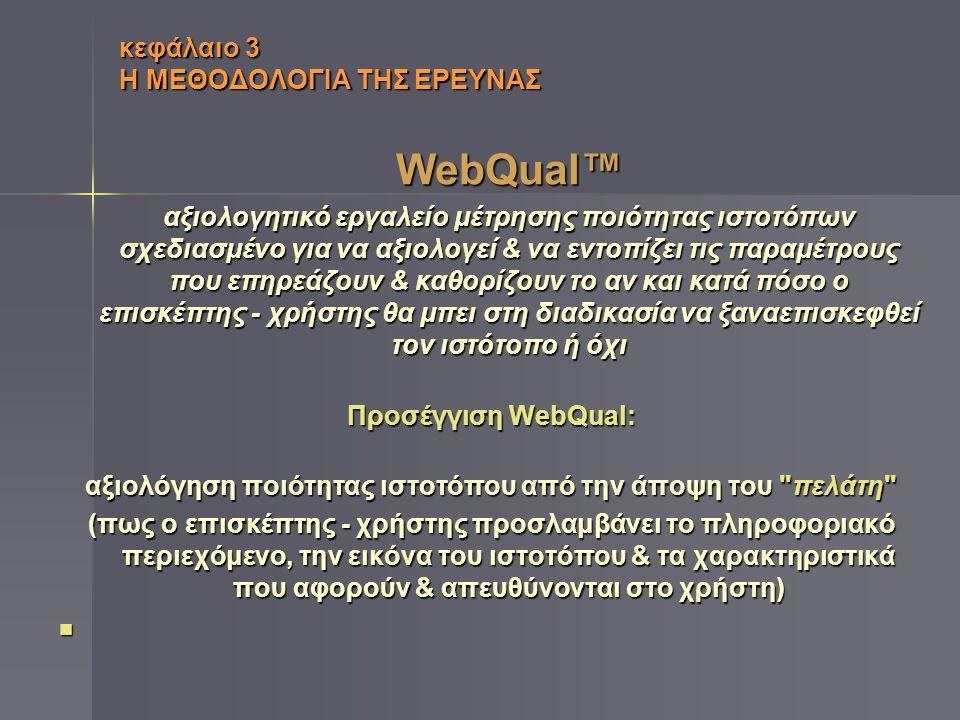 κεφάλαιο 3 Η ΜΕΘΟΔΟΛΟΓΙΑ ΤΗΣ ΕΡΕΥΝΑΣ WebQual™ αξιολογητικό εργαλείο μέτρησης ποιότητας ιστοτόπων σχεδιασμένο για να αξιολογεί & να εντοπίζει τις παραμ