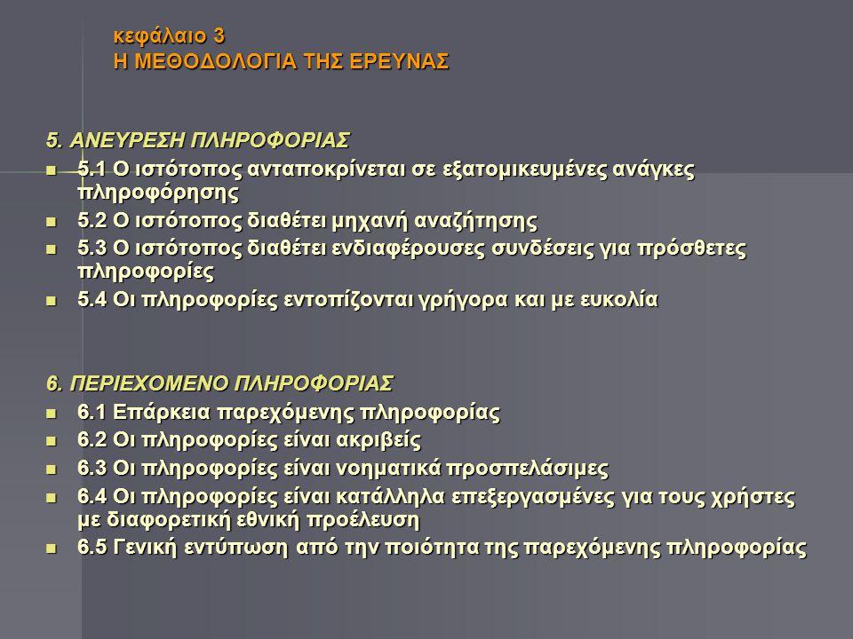 κεφάλαιο 3 Η ΜΕΘΟΔΟΛΟΓΙΑ ΤΗΣ ΕΡΕΥΝΑΣ 5. ΑΝΕΥΡΕΣΗ ΠΛΗΡΟΦΟΡΙΑΣ  5.1 Ο ιστότοπος ανταποκρίνεται σε εξατομικευμένες ανάγκες πληροφόρησης  5.2 Ο ιστότοπο