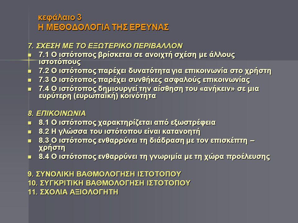 κεφάλαιο 3 Η ΜΕΘΟΔΟΛΟΓΙΑ ΤΗΣ ΕΡΕΥΝΑΣ 7. ΣΧΕΣΗ ΜΕ ΤΟ ΕΞΩΤΕΡΙΚΟ ΠΕΡΙΒΑΛΛΟΝ  7.1 Ο ιστότοπος βρίσκεται σε ανοιχτή σχέση με άλλους ιστοτόπους  7.2 Ο ιστ
