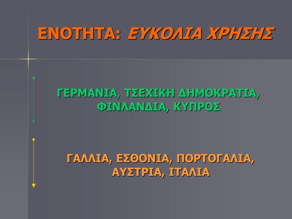 ΕΝΟΤΗΤΑ: ΕΥΚΟΛΙΑ ΧΡΗΣΗΣ ΓΕΡΜΑΝΙΑ, ΤΣΕΧΙΚΗ ΔΗΜΟΚΡΑΤΙΑ, ΦΙΝΛΑΝΔΙΑ, ΚΥΠΡΟΣ ΓΑΛΛΙΑ, ΕΣΘΟΝΙΑ, ΠΟΡΤΟΓΑΛΙΑ, ΑΥΣΤΡΙΑ, ΙΤΑΛΙΑ