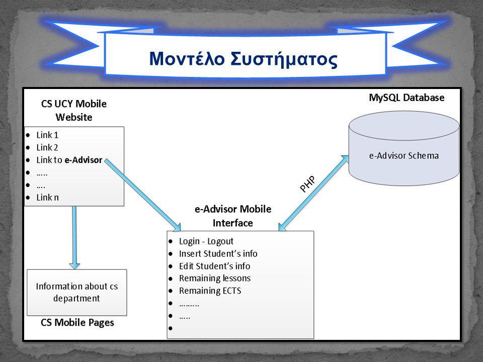 Μοντέλο Συστήματος