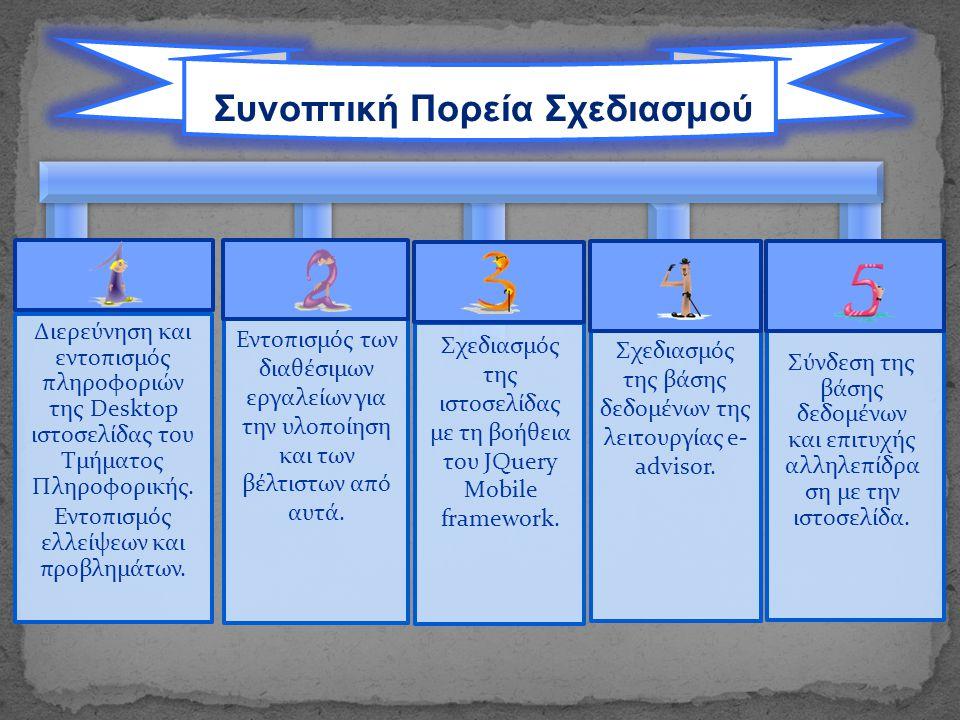 Σχεδιασμός της βάσης δεδομένων της λειτουργίας e- advisor.
