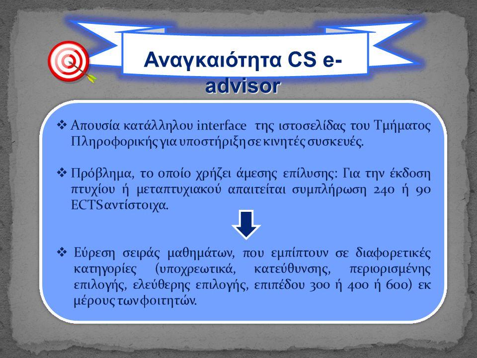 Αναγκαιότητα CS e- advisor