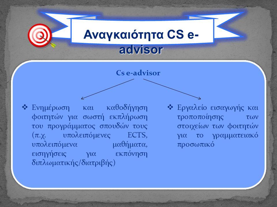 Σύνδεση της βάσης δεδομένων και επιτυχής αλληλεπίδρα ση με την ιστοσελίδα. Στάδιο 5 ο
