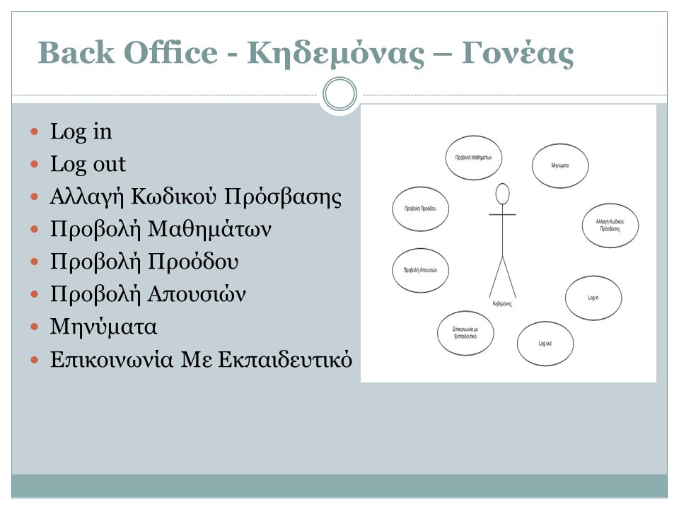 Back Office - Κηδεμόνας – Γονέας  Log in  Log out  Αλλαγή Κωδικού Πρόσβασης  Προβολή Μαθημάτων  Προβολή Προόδου  Προβολή Απουσιών  Μηνύματα  Ε