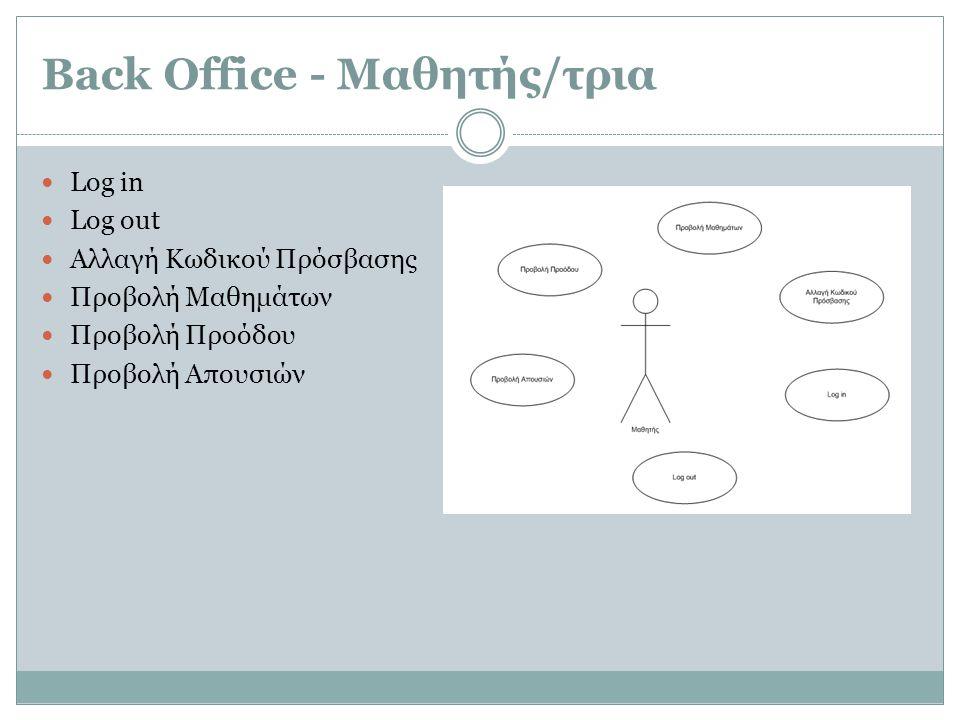 Back Office - Μαθητής/τρια  Log in  Log out  Αλλαγή Κωδικού Πρόσβασης  Προβολή Μαθημάτων  Προβολή Προόδου  Προβολή Απουσιών